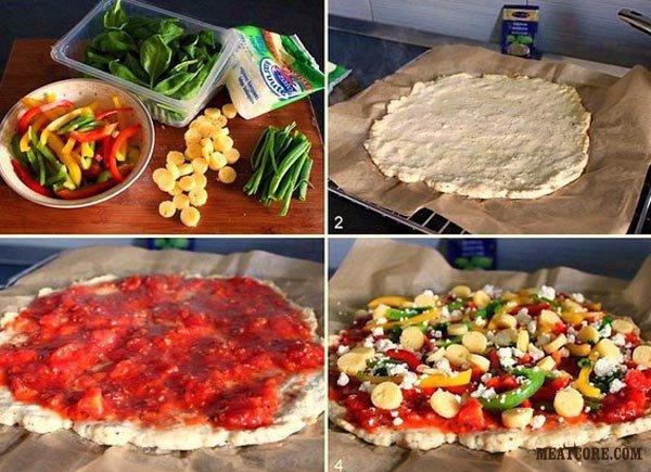 Вкусная пицца с колбасой в духовке рецепт 171